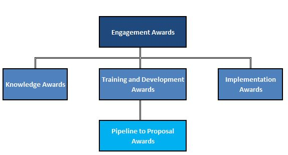 engagement-awards-graphic