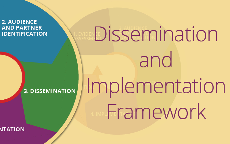 Dissemination & Implementation: Read how we're speeding up the process of getting the word out on results from our funded projects.
