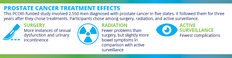 Prostate cancer treatment effects.