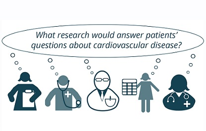 A graphic asking - What research would answer patients' questions about cardiovascular disease?