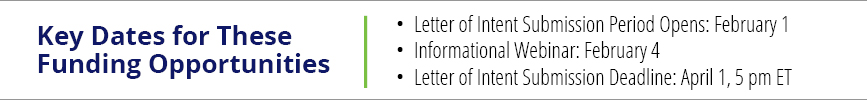 Key Dates for These Funding Opportunities: Letter of Inquiry Submission Period Opens: February 1 ---- Informational Webinar: February 4 ----- Letter of Inquiry Submission Deadline: April 1, 5 pm ET