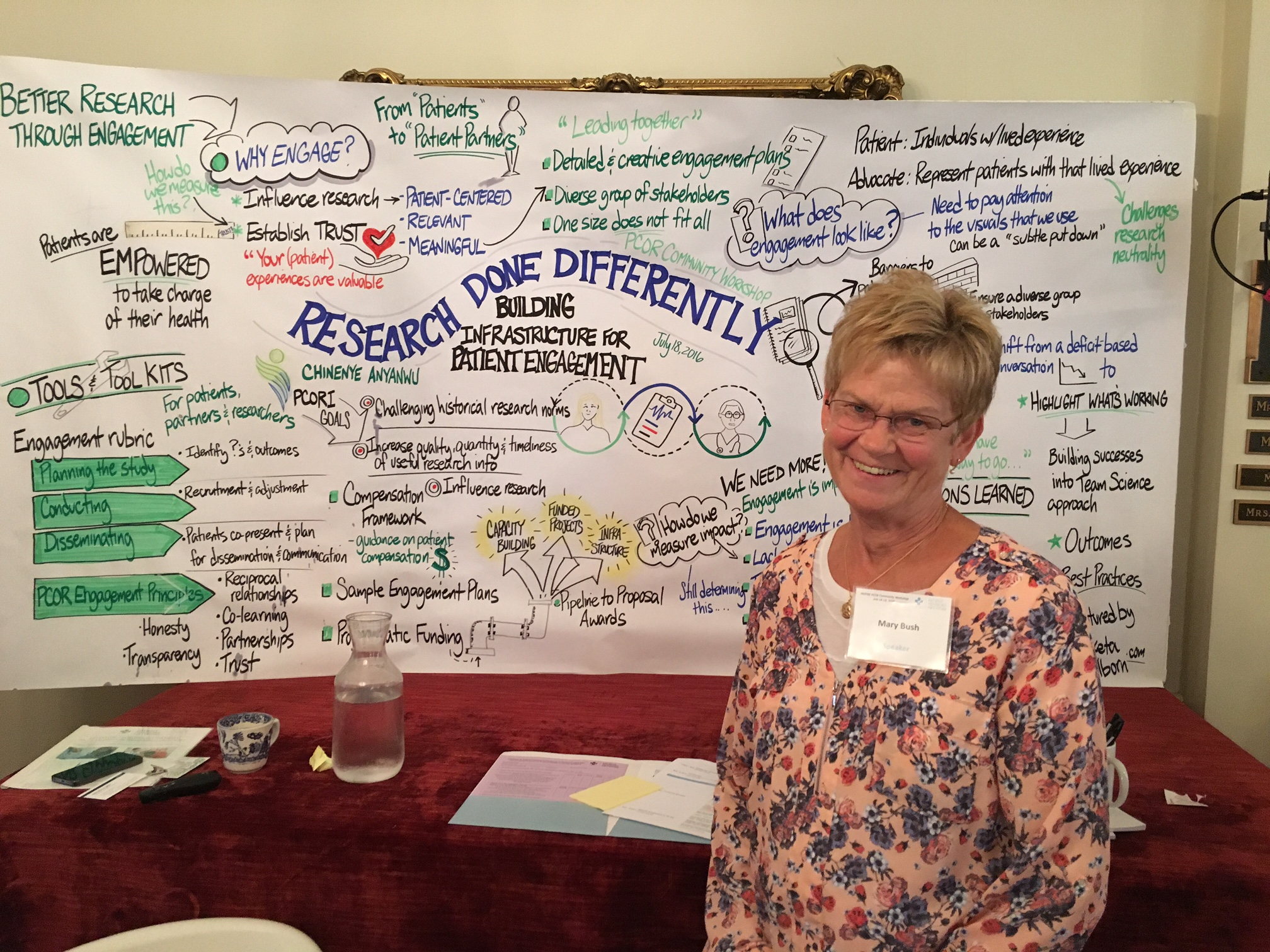 Mary Bush, a patient investigator, stands in front of a visual depiction of a discussion she participated in about patient engagement in research.