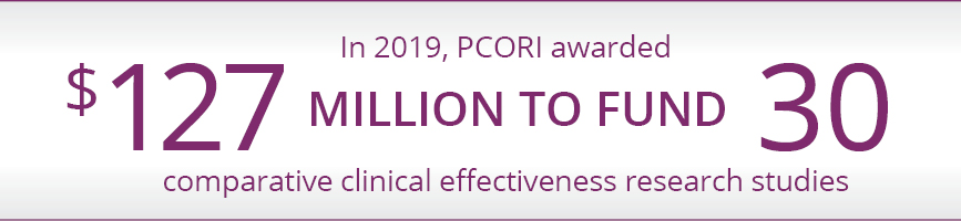 In 2019, PCORI awarded $127 million to fund 30 comparative clinical effectiveness research studies