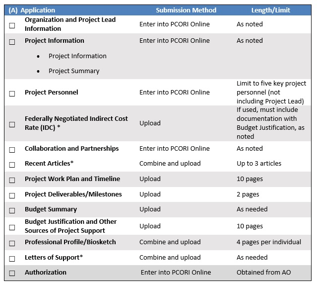 Application Checklist for Research-Related Conference Support for Planning of Individual Participant-Level Data Meta-Analysis (RRCS-IPD MA)