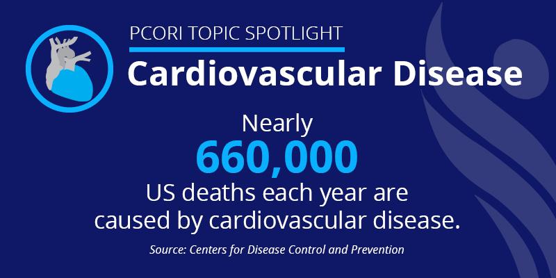 Cardiovascular Disease   PCORI